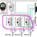 Защитные автоматы на входе электроцепи