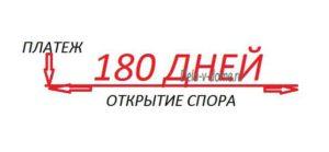 180 дней для открытия спора
